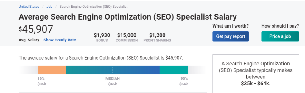 Analytics about Earning from SEO